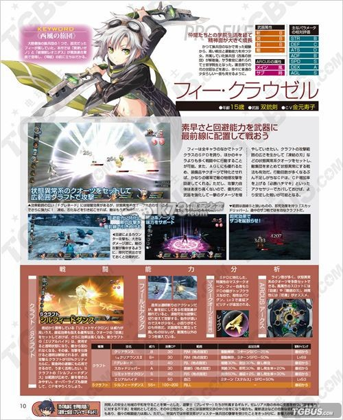 盖乌斯 闪之轨迹2 可操作角色战斗能力评价及七围高清图片