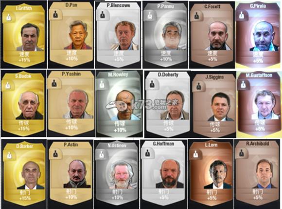 fifa15ios版球員屬性加倍方法