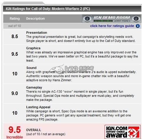 使命召唤6现代战争2详细评测