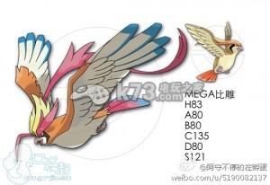口袋妖怪红蓝宝石MEGA进化种族值一览