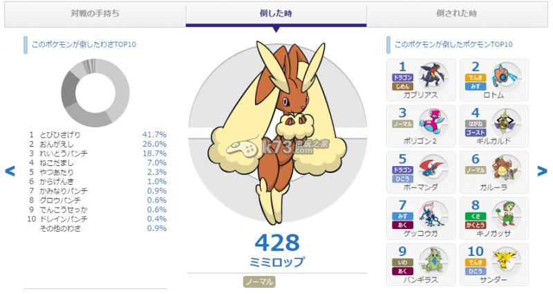口袋妖怪红宝石/蓝宝石mega长耳兔现状解析