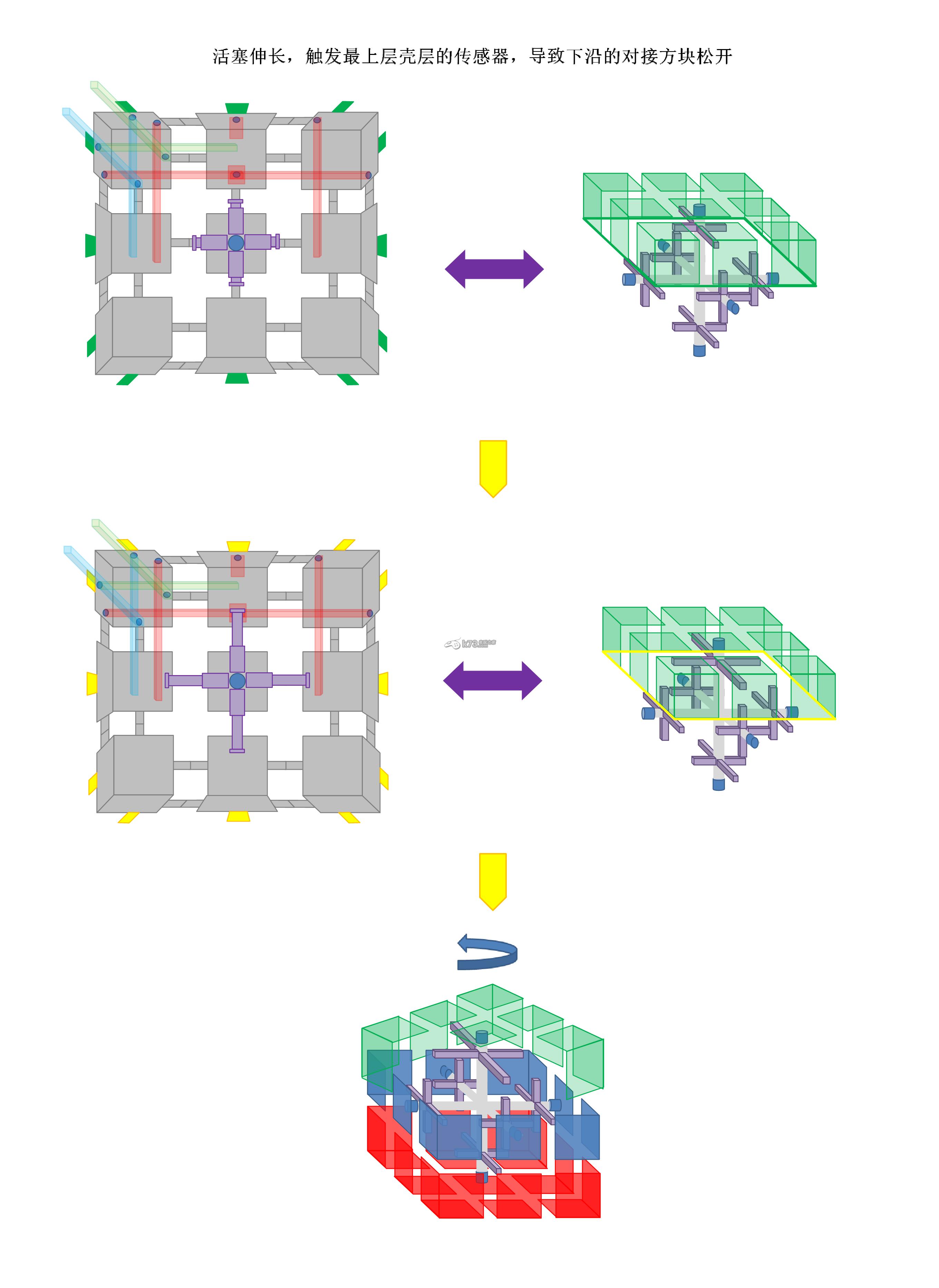 太空工程师三阶魔方的制作方法