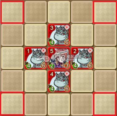 Dungeon Clash陣型攻略