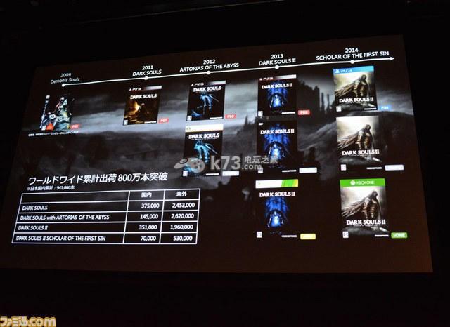 《黑暗之魂》系列出货量达850万套