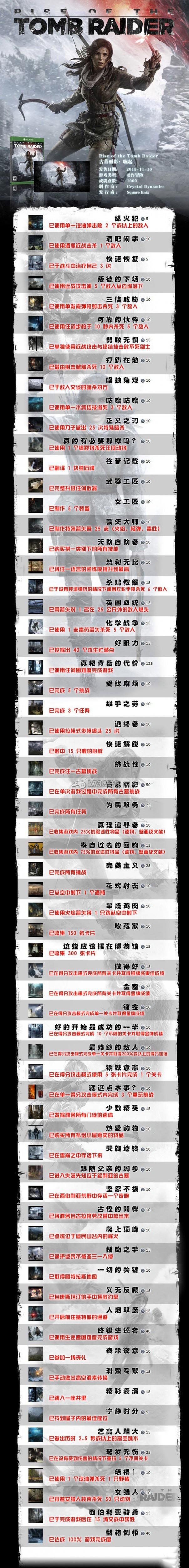 《古墓丽影崛起》中文成就一览