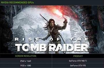 《古墓麗影崛起》配置要求確定:GTX970怕不怕?
