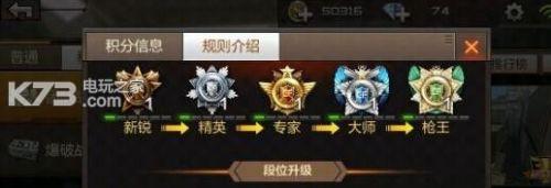穿越火线枪战王者积分赛奖励边框是什么