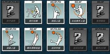 潮人篮球SF小前锋技能搭配攻略