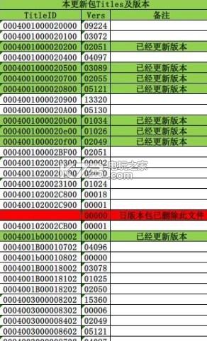 3ds日版高系统主机用降级包 下载 截图
