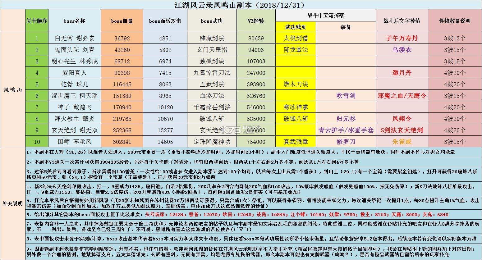 江湖風云錄 v5.16 手游下載 截圖