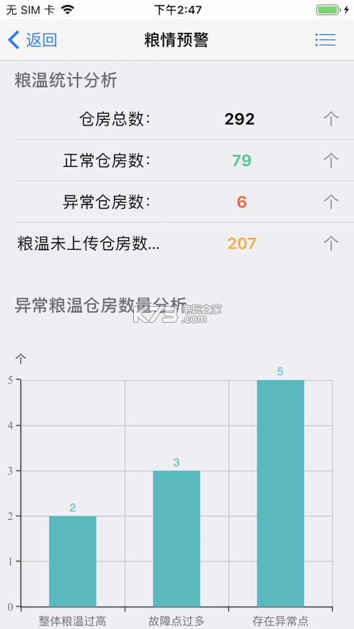 粮食动态监管平台 v1.0 app下载 截图